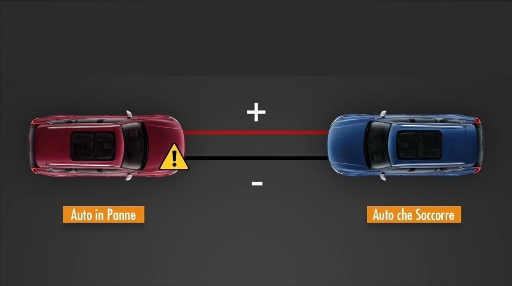 auto in panne con auto che soccore per avviamento batteria veicolo